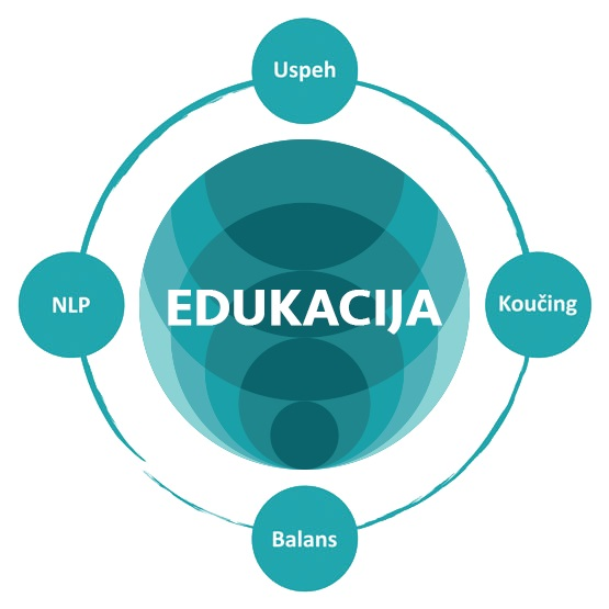 Education circles
